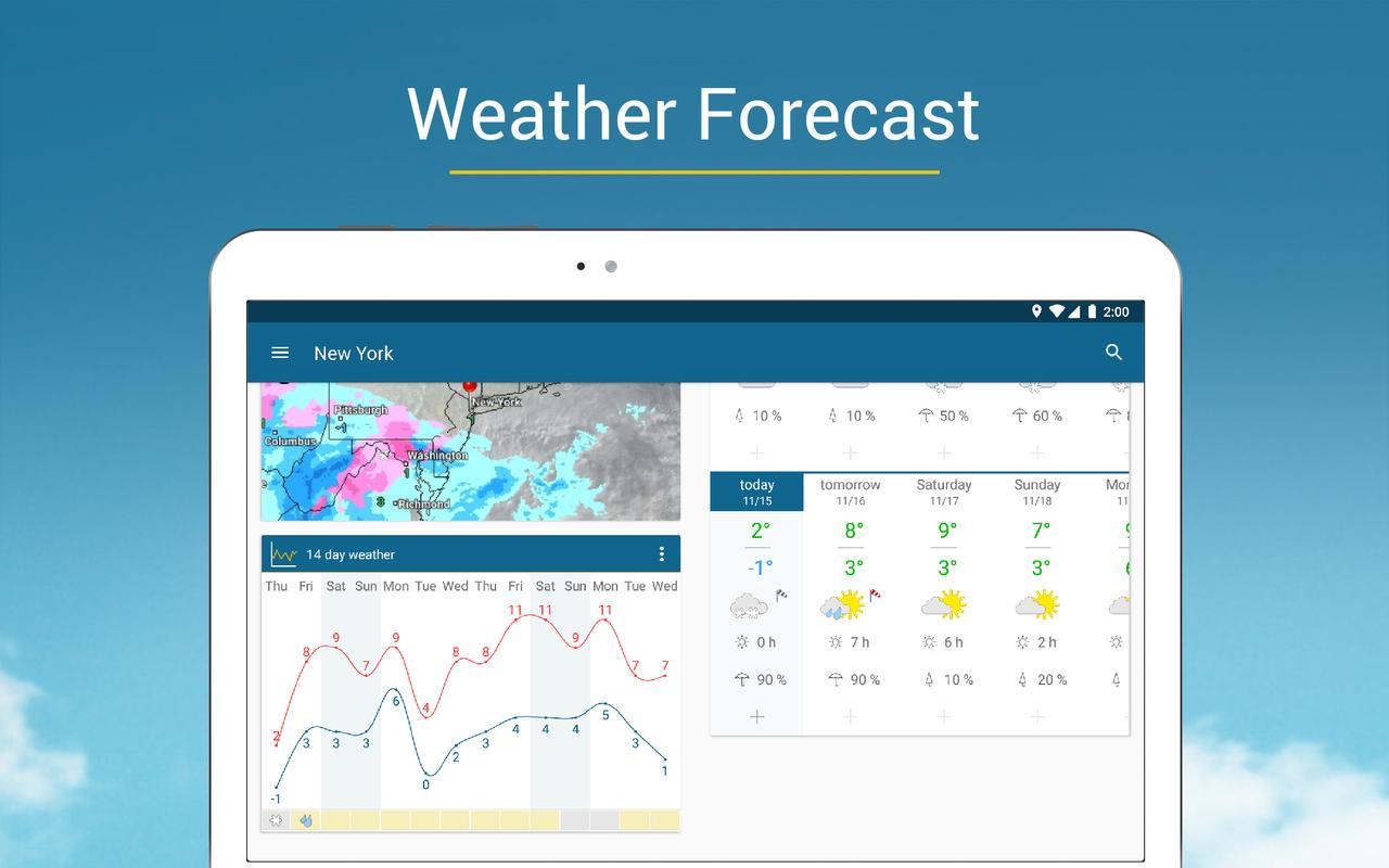 Wetter Online Apk