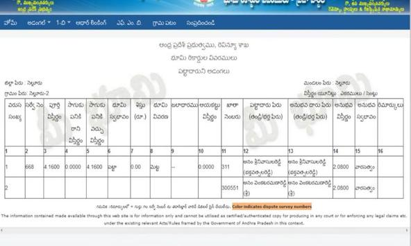 AP Meebhoomi/Adangal Screenshot 5