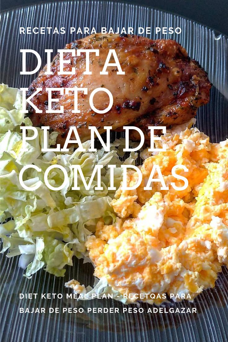 dieta ceto planes de comida y recetas