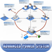Advanced Power System icon