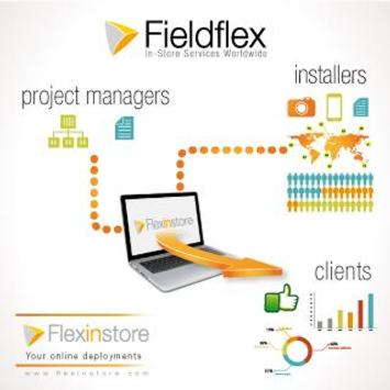 Flexinstore poster