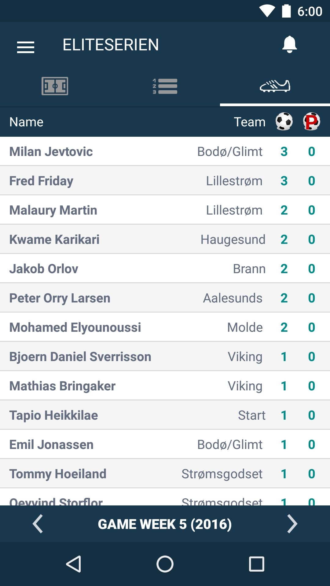 Norway Football League Eliteserien For Android Apk Download