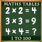 Maths Tables, Games, Maths Tricks, Vedic Maths icon