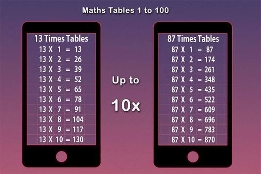 Maths Tables, Games, Maths Tricks, Vedic Maths poster