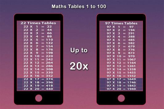 Maths Tables, Games, Maths Tricks, Vedic Maths screenshot 1