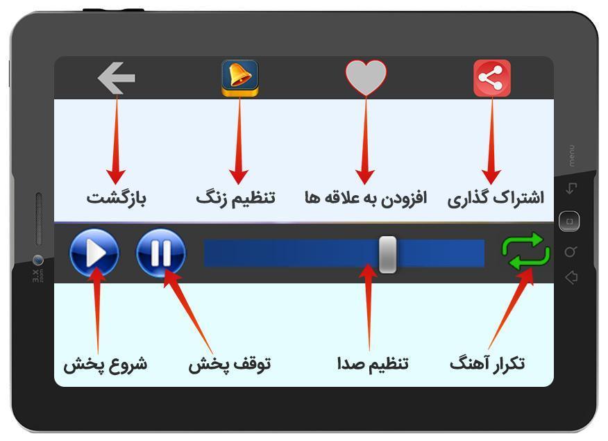 لغت نامه دهخدا فرهنگ معین، فرهنگ عمید فارسی هوشمند for