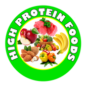 Top High Protein Foods You Must Know icon