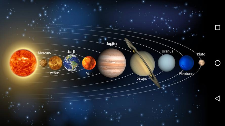 цены расположение планет от солнца по порядку фото использовании ходунков