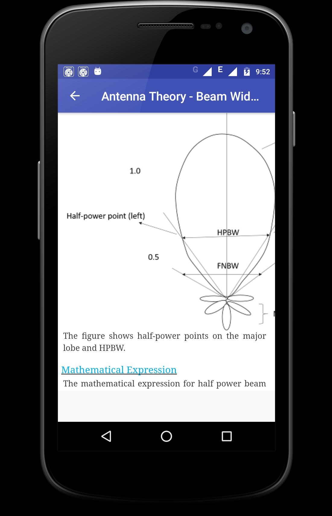 Antenna Theory for Android - APK Download
