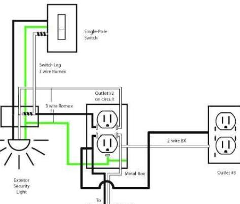 basic electrical wiring  learn electrical system for android
