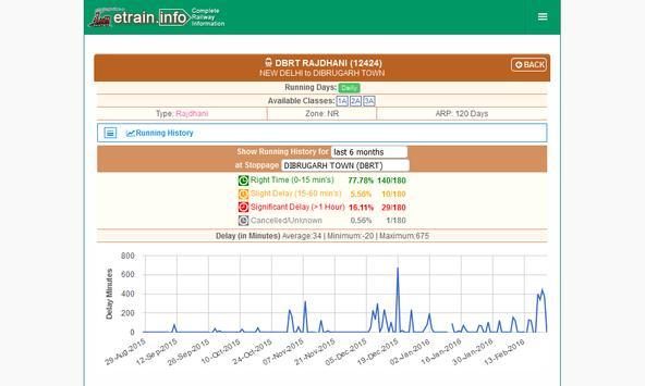 Indian Railways @etrain.info screenshot 13