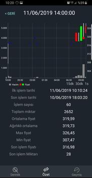 SmartPulse Mobile screenshot 4