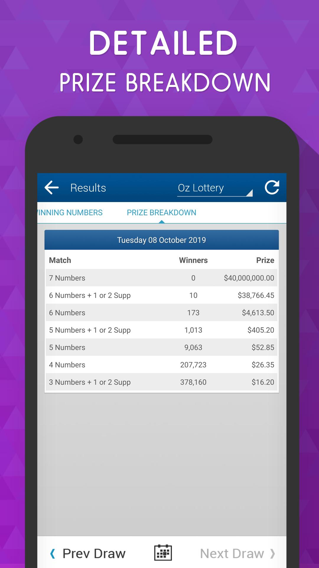 New South Wales State Lottery Results
