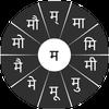 Swarachakra Marathi Keyboard アイコン
