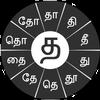 Swarachakra Tamil Keyboard アイコン
