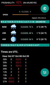 Northern Eye Aurora Forecast screenshot 3