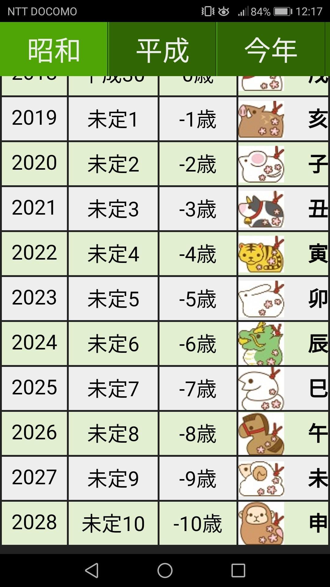 2020 表 西暦 早見