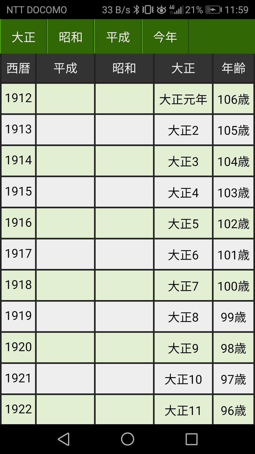 昭和 30 年 西暦 平成や昭和から西暦に変換する簡単な方法 – またはその逆