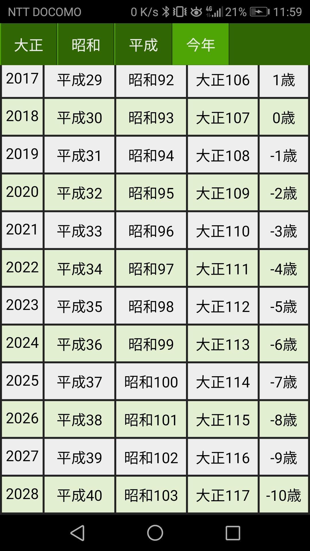 昭和 30 年 西暦 和暦西暦早見表 - JCB