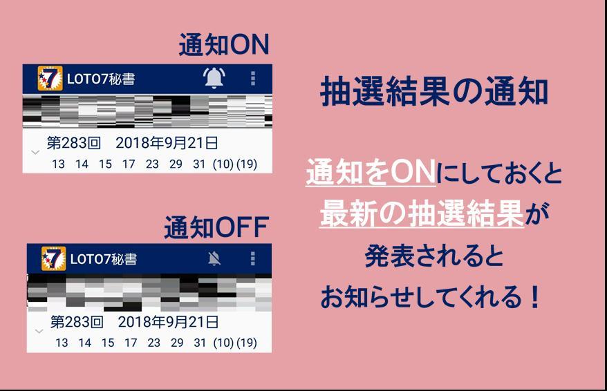 発表 結果 ロト 7 「223回ロト7結果発表!」短期決戦さんのブログ(2017/07/28)