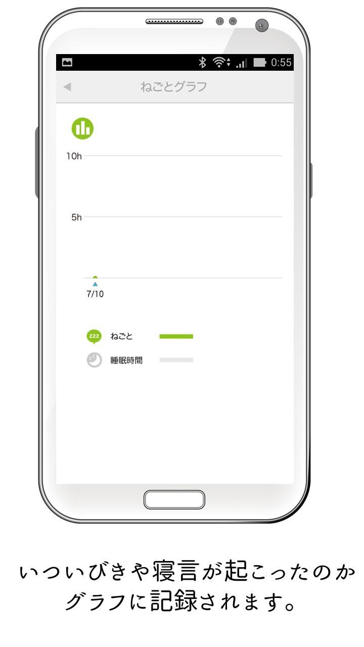 いびき 記録 アプリ