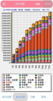 わが家の家計簿 がまぐち君v5 Android版 screenshot 1