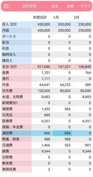 わが家の家計簿 がまぐち君v5 Android版 screenshot 6