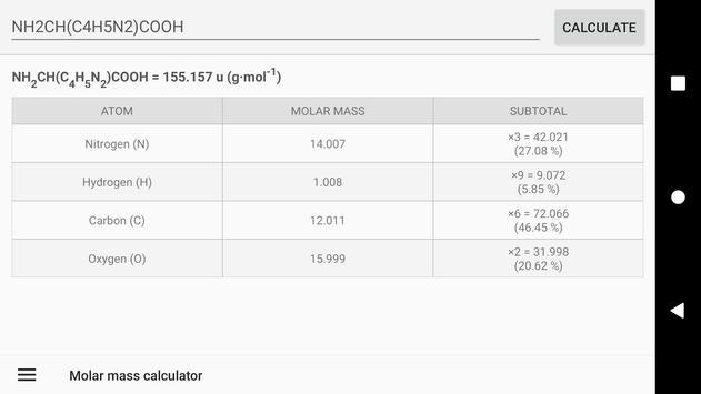 Tabel Periodik 2020. Kimia di saku Anda syot layar 3