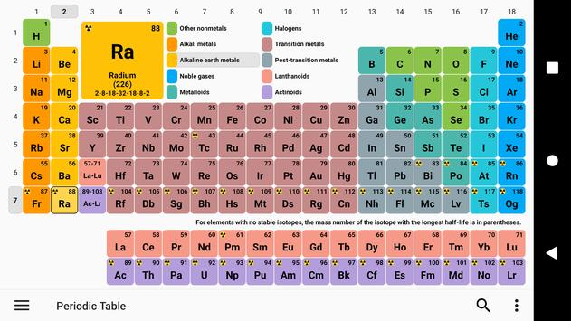Tabel Periodik 2020. Kimia di saku Anda penulis hantaran