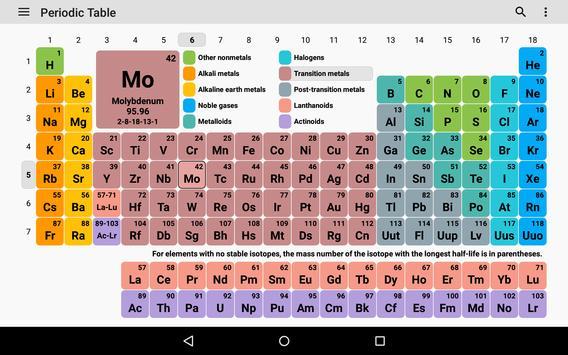 Tabel Periodik 2020. Kimia di saku Anda syot layar 10