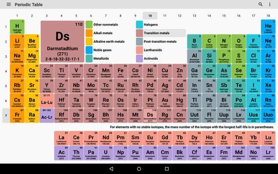Tabel Periodik 2020. Kimia di saku Anda syot layar 8