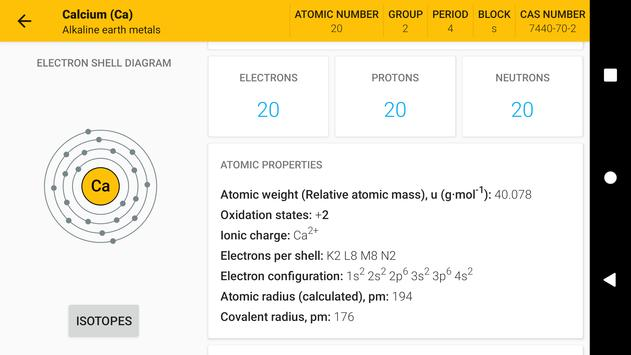 Tabel Periodik 2020. Kimia di saku Anda syot layar 5