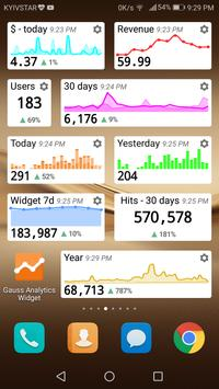 Widget for Google Analytics for Android - APK Download