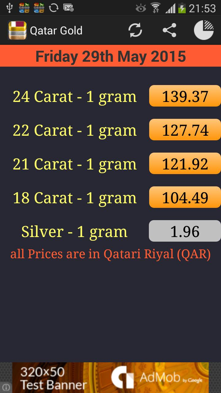 Gold Price For Android Apk