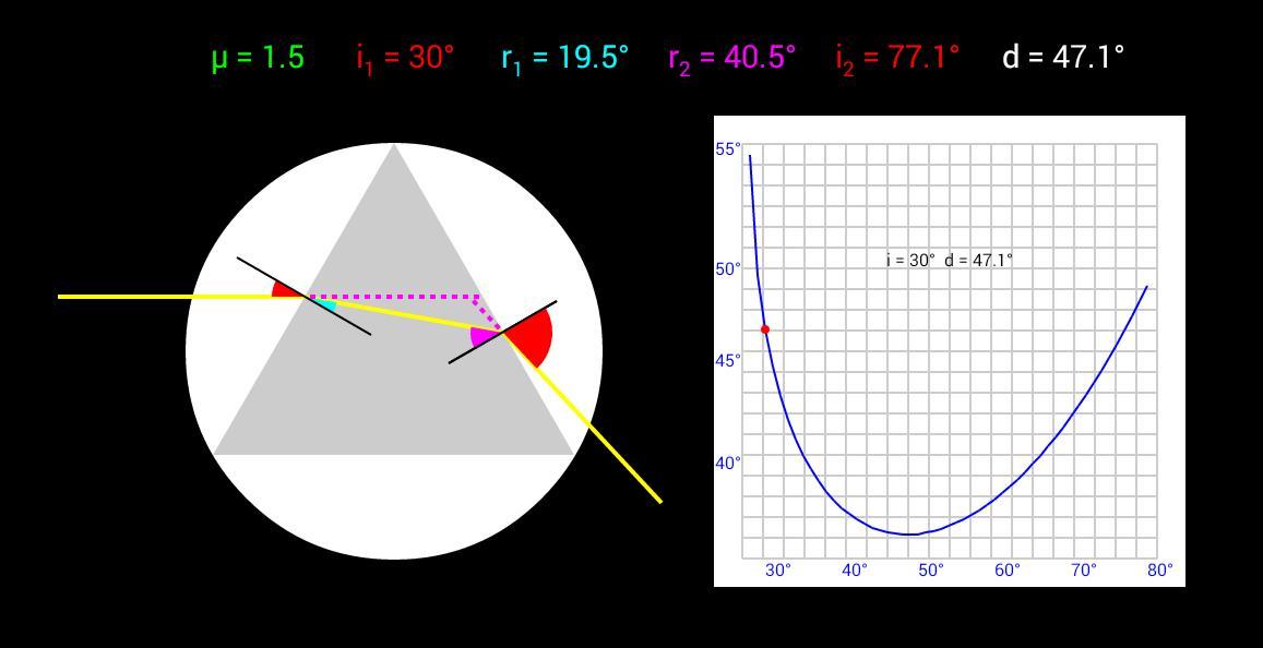 Ppt physics i unit 1 motion powerpoint presentation, free.