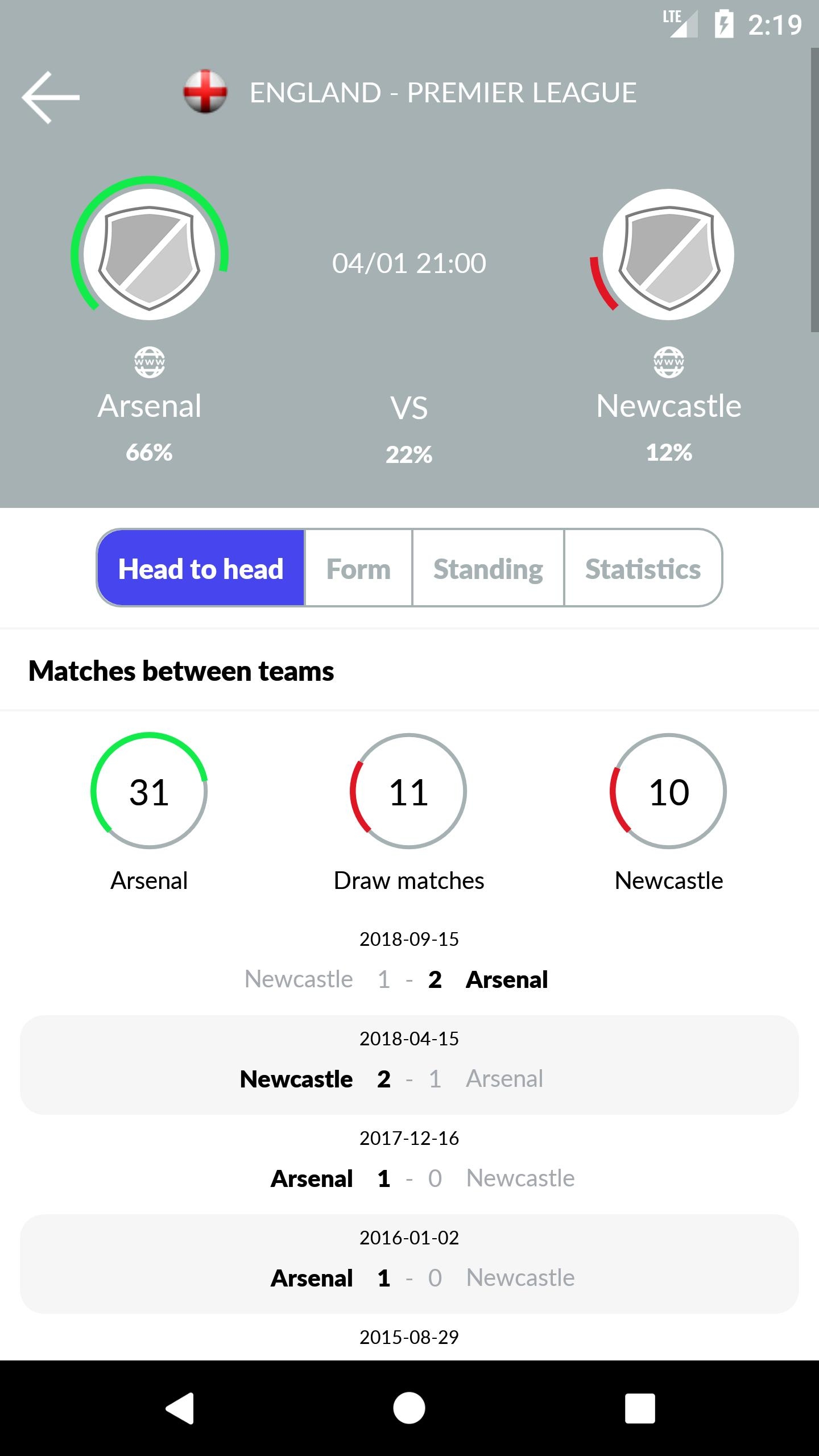 Soccer Predictions for Android - APK Download