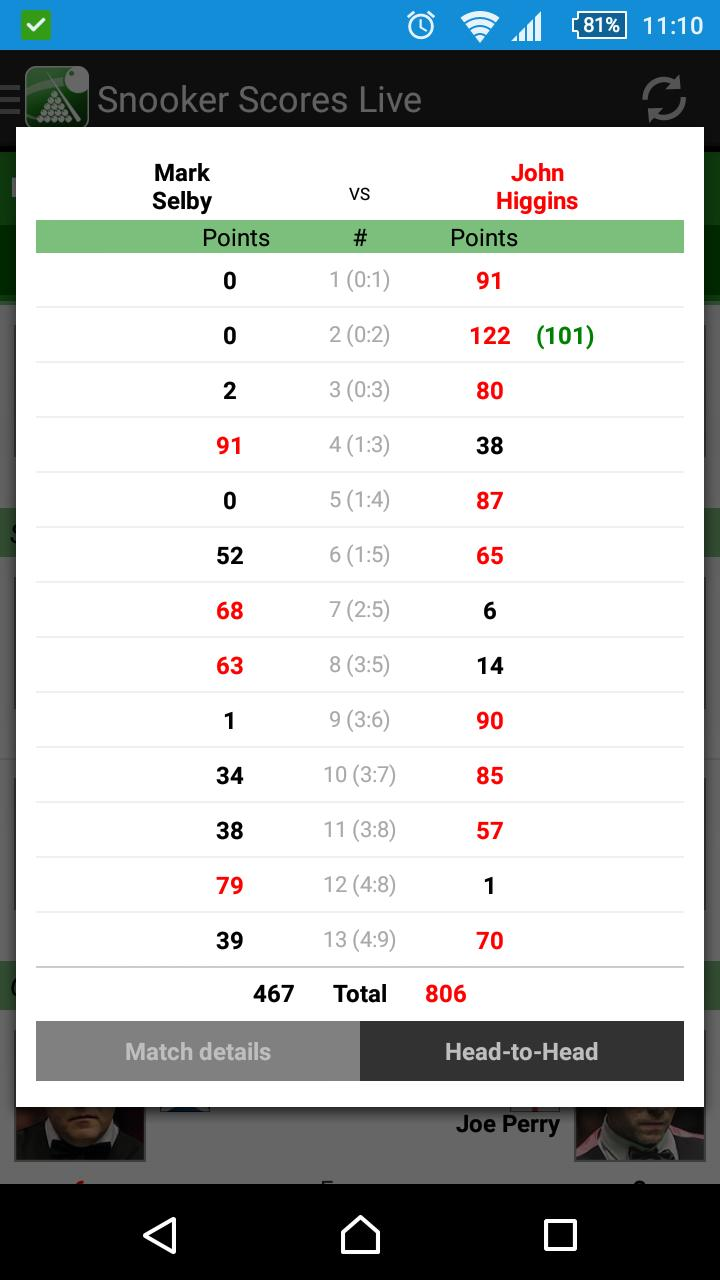 Snooker Org Live Scores