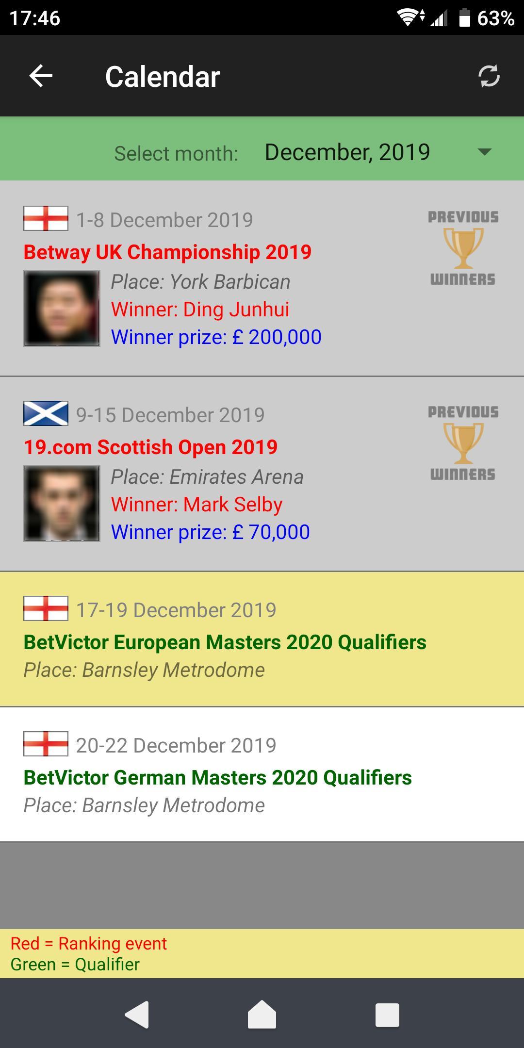 Snooker world ranking points 2019/2020