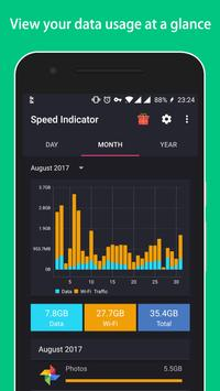 Speed Indicator ảnh chụp màn hình 1