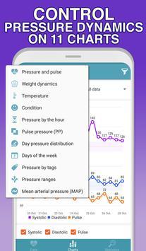 Blood Pressure Tracker screenshot 2