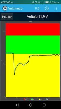 Scanator (OBD2, Check Engine) screenshot 2