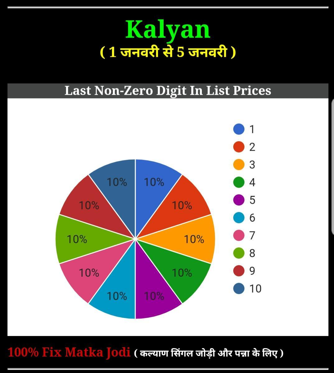 Matka India for Android - APK Download