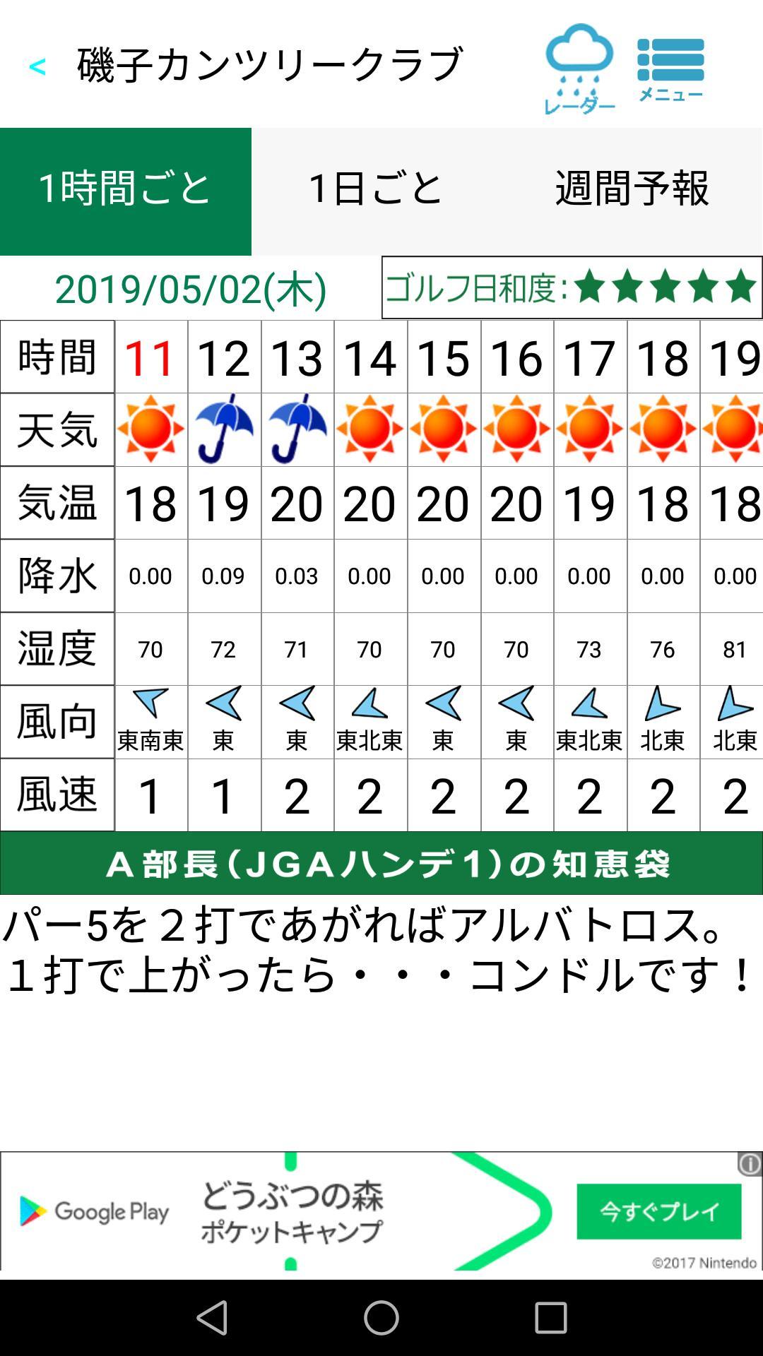 天気 予報 場 ゴルフ
