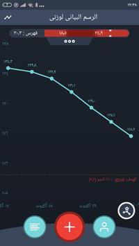 متتبع خسارة الوزن، مؤشر كتلة الجسم الملصق