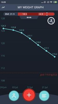 Handy Weight Loss Tracker, BMI plakat