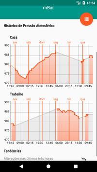 Barometer Reborn Cartaz