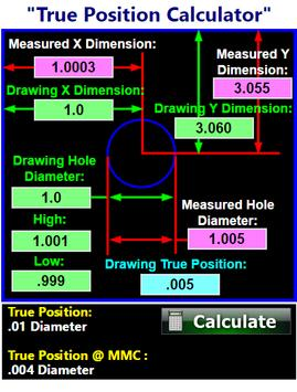 Machinist QC Inspection True Position Calculator poster