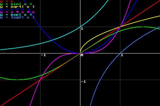 5 Schermata Pixilang