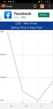 Khmer Exchange Rate capture d'écran 3