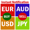Free Forex Signals with TP/SL - (Buy/Sell) icono
